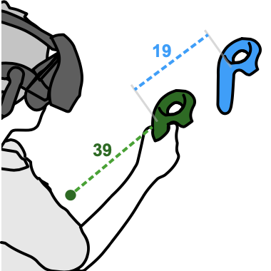 Man with VR headset gestures, a virtual controller appears further away from his hand.